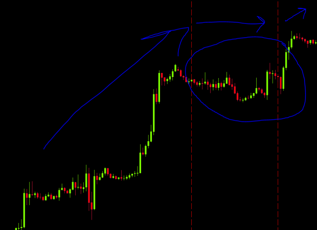 biais-systeme-trading