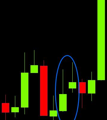 Ouverture des bourses forex
