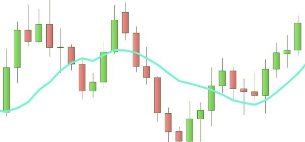indicateurs boursiers les plus utilisés